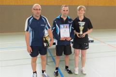 SHS Cup 2013